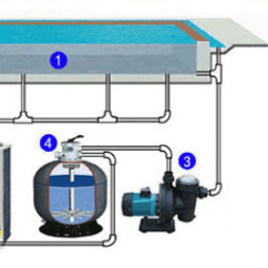 Solar Water Heater Schematic Diagram 2006 Chevy Truck Stereo Wiring Heat Pumps For Swimming Pools   The Renewable Energy Hub