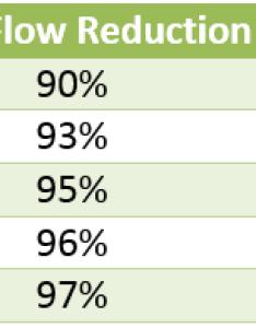 Insulation  value chart also thermal values of the renewable energy hub rh renewableenergyhub