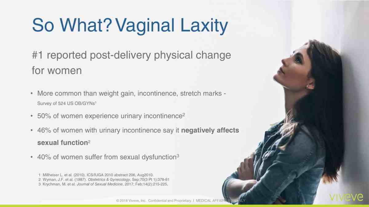 Viveve for Women's Intimate Health