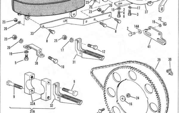 Keygen Harley Davidson Online Parts Ultimate Zip License