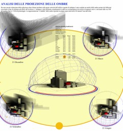 projections shadows shadow analysis shadows mask sun path diagram [ 2235 x 2166 Pixel ]