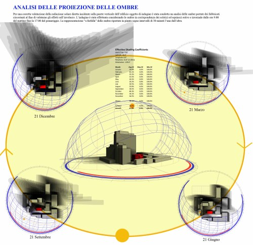small resolution of projections shadows shadow analysis shadows mask sun path diagram