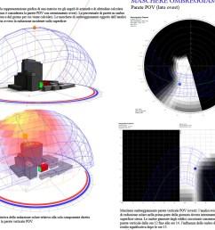 sun path diagram shadows mask analysis solar radiation [ 1200 x 829 Pixel ]
