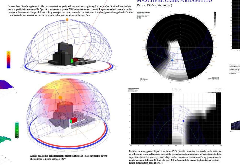 medium resolution of sun path diagram shadows mask analysis solar radiation