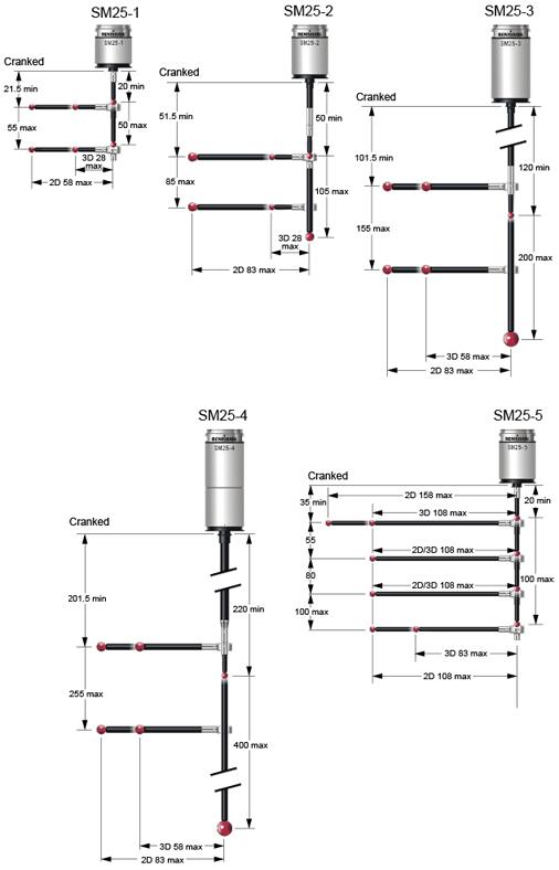 SP25M minimum and maximum stylus carry capability diagram