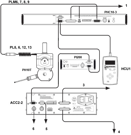 PH10 and PHC10-3 system interconnection diagrams