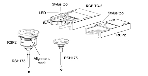 RCP TC-2 and RCP2