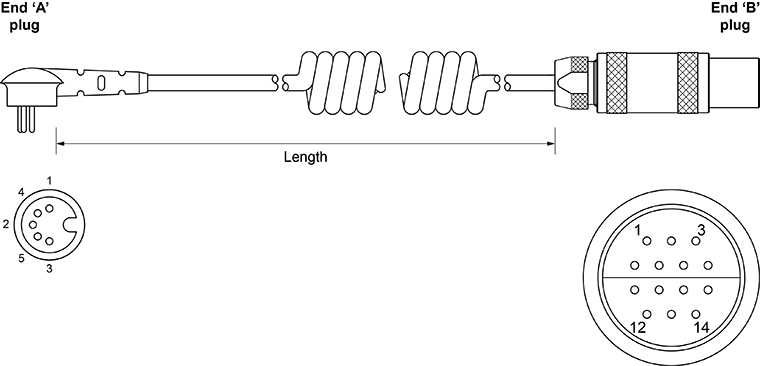 PL31 manual probe head cable