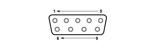 E-STOP (9-pin 'D' plug)