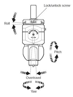 AM1 adjustment module