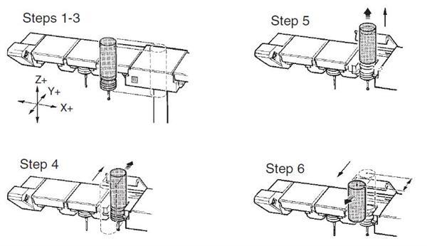 SCR200 rack operation