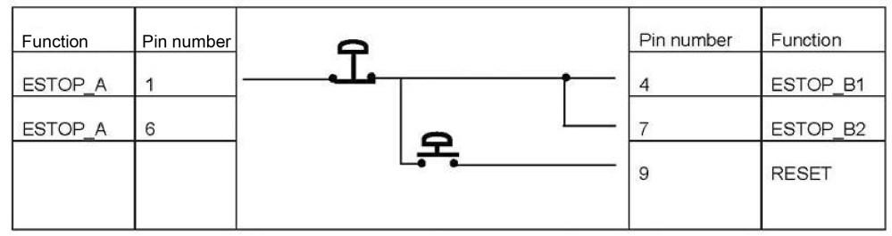 medium resolution of e stop chart