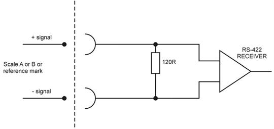 Scale inputs (15-pin HDD socket)