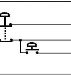 e stop 2 chart [ 2563 x 678 Pixel ]