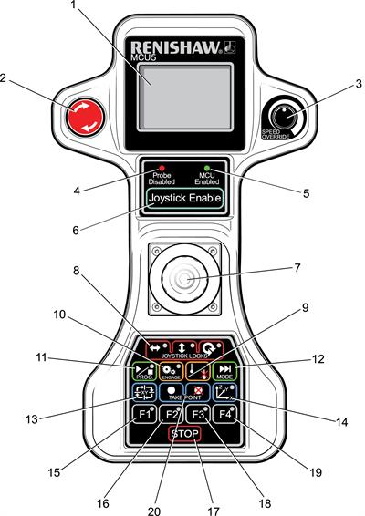 MCU5 legacy hand controller