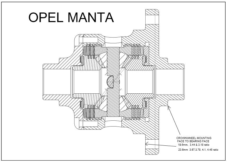 Gripper® Sperrdifferential Opel Manta/ Ascona/ Kadett