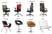 Wonderful Types Of Chairs Galleries - Homes Alternative | 9819