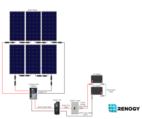 small resolution of 1800 watt 24 volt polycrystalline cabin kit renogy solar renogy wiring diagram