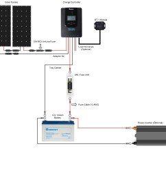 renogy wiring diagram wiring diagram centre renogy solar panel wiring diagram 200 watt 12 volt eclipse [ 4630 x 4448 Pixel ]