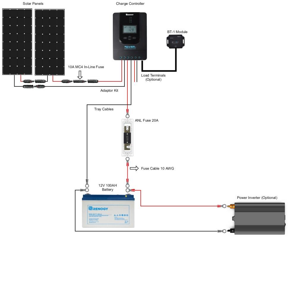 medium resolution of renogy wiring diagram wiring diagram centre renogy solar panel wiring diagram 200 watt 12 volt eclipse