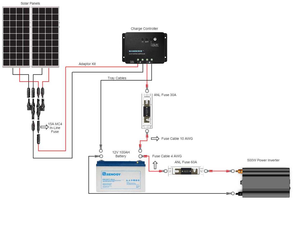 12v solar system wiring diagram yamaha outboard ignition 12 volt renogy pollak trailer plugs