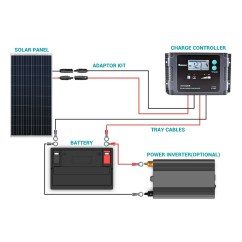 Vy Thermo Fan Wiring Diagram Tow Hitch South Africa 100 Watt 12 Volt Monocrystalline Solar Panel New Edition Renogy Jpg