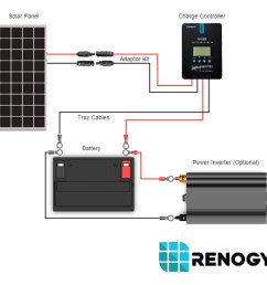 renogy wiring diagram 21 wiring diagram images wiring wiring diagram solar panels inverter wiring diagram solar [ 1000 x 1000 Pixel ]