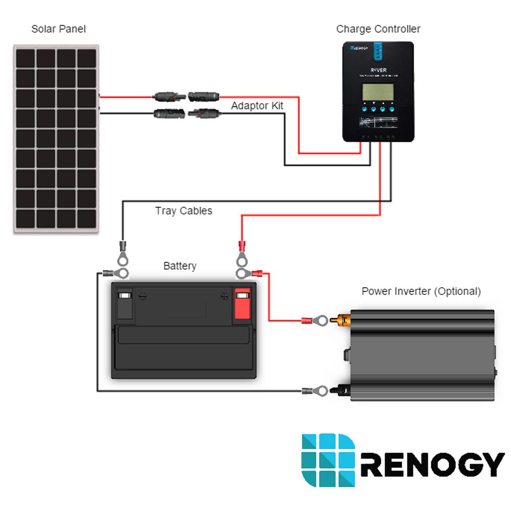 medium resolution of renogy wiring diagram 21 wiring diagram images wiring wiring diagram solar panels inverter wiring diagram solar
