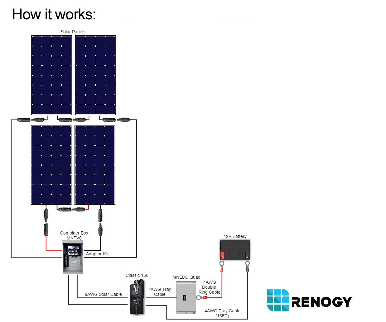 wiring diagram 12 volt solar system el thermo fan renogy 21 images