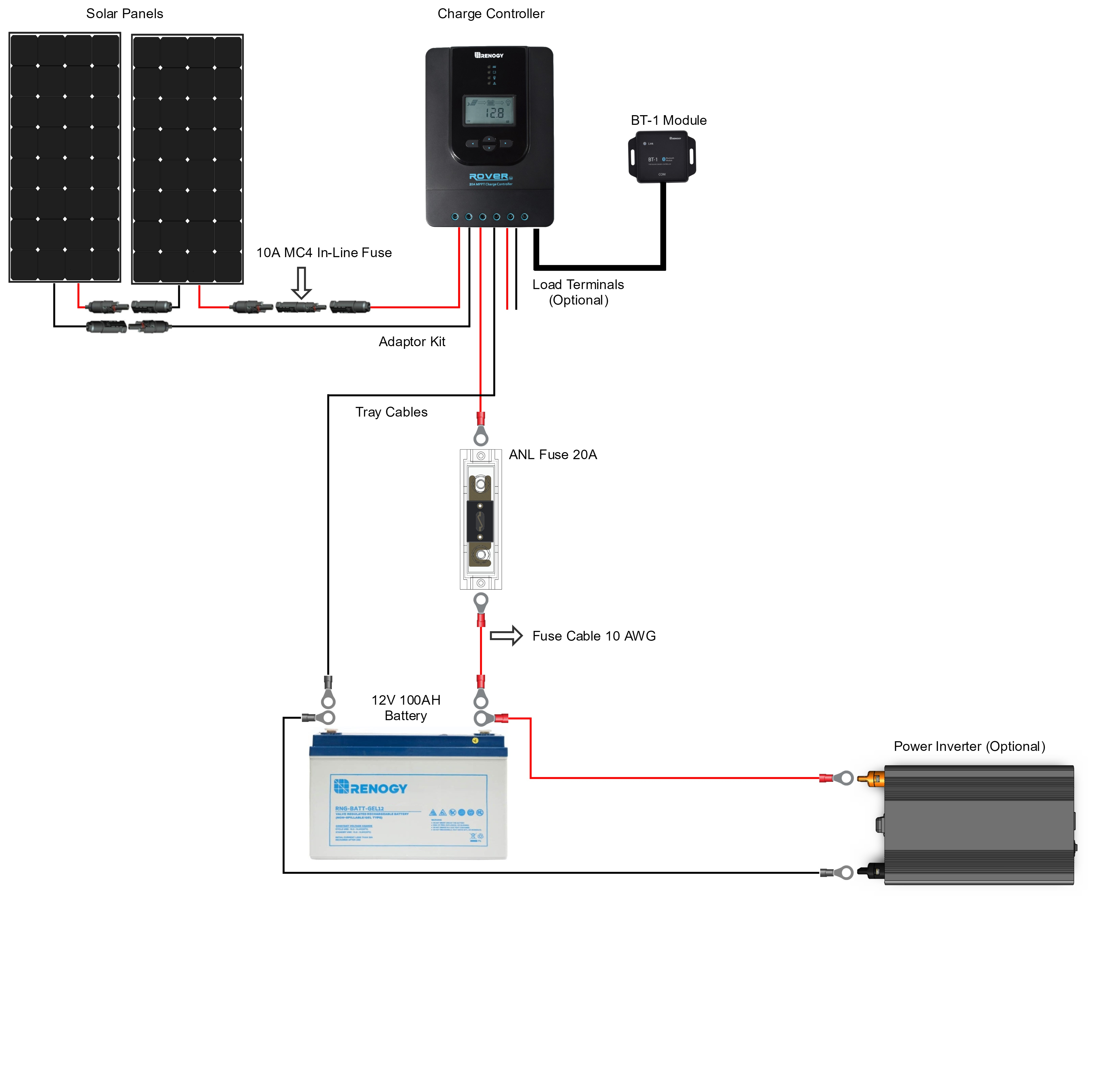 12 Solar Panel Wiring Diagram