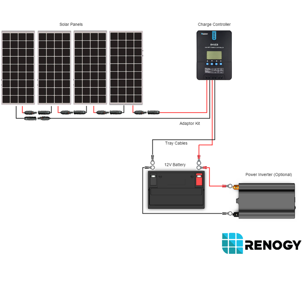 100 watt solar panel disconnect wiring diagram 12 volt 400 watt solar wiring diagrams | wiring library 100 watt metal halide ballast wiring diagram