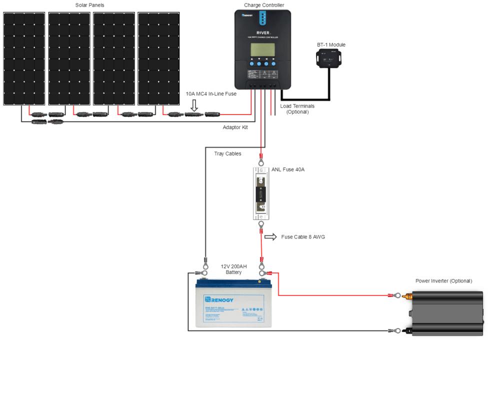medium resolution of renogy wiring diagram wiring diagram for you 12 volt 400 watt solar wiring diagrams