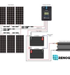 renogy 600 watt 24 volt monocrystalline solar starter kit w mppt renogy 400 watt wiring diagram renogy wiring diagram [ 1000 x 1000 Pixel ]