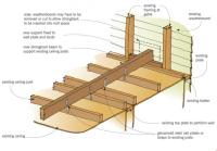 Sagging Joists & Strongback Question - Building ...