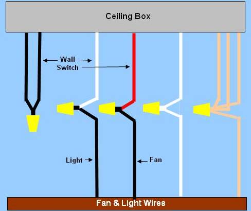 Ceiling Fan Wiring Circuit Style 11