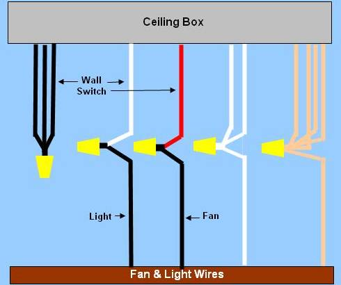 ceiling fan wiring diagram two switches 1995 honda civic dx stereo a light part 2 and 6