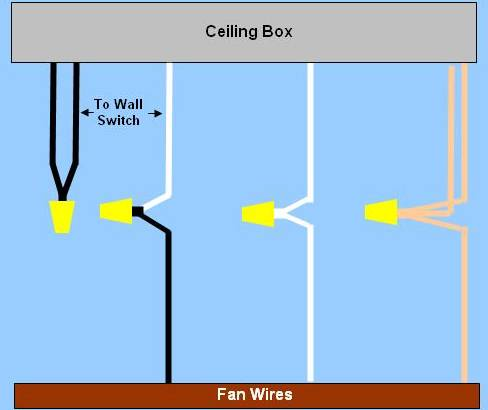 3 way multiple light wiring diagram 91 cherokee ceiling fan - circuit style