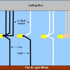 Ceiling Fan Wiring Diagram Switch Volvo Fh A Light Part 2 And 4
