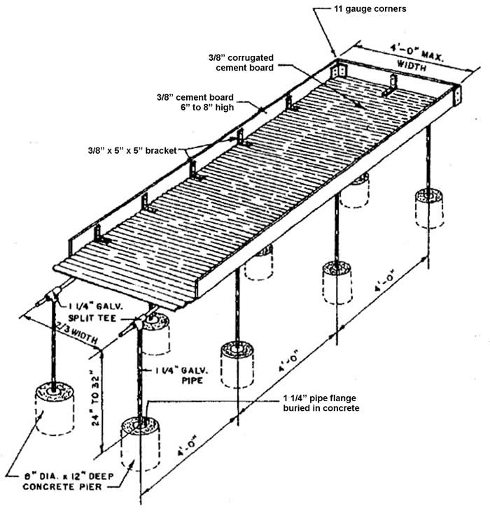 Diy Greenhouse Bench Plans PDF Woodworking