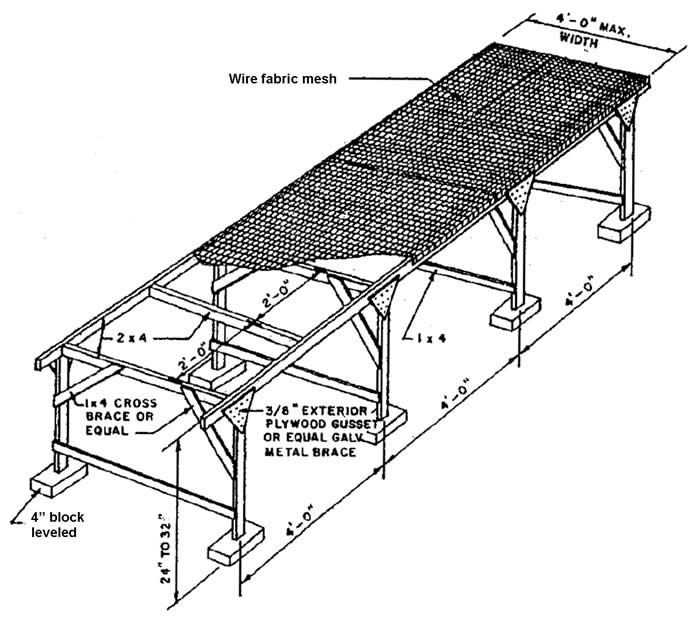 DIY Greenhouse Bench Plans Plans Free