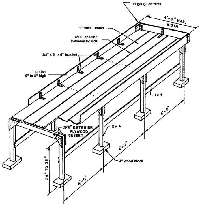 Wooden Greenhouse Bench Plans PDF Woodworking