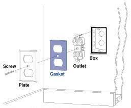 Insulation & Vapor Barriers