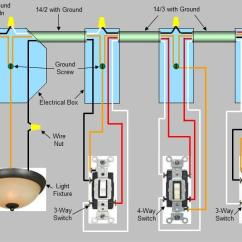 5 Way Light Switch Wiring Diagram Cell Labeled Animal How To Wire A 4 Power Enters At Fixture Box Proceeds