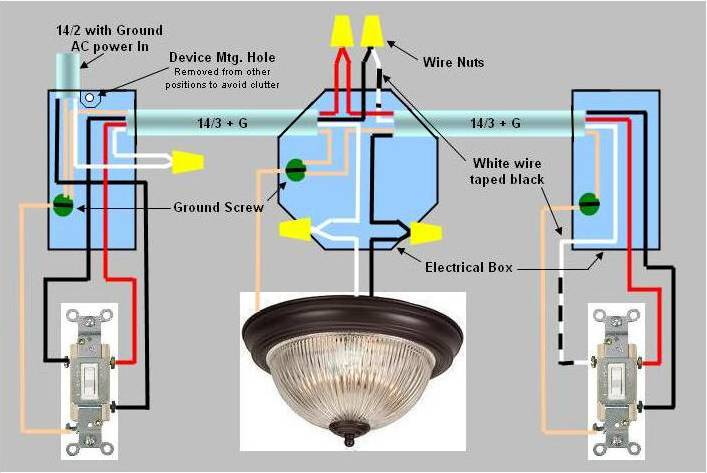 5 way light switch wiring diagram hostel management system er how to wire a 3 figure power enters at one box proceeds fixture second
