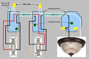 wiring a light fixture diagram th400 transmission how to wire 3 way switch power enters at one box