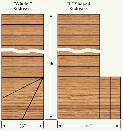 How To Make Or Build A Winder Shaped Staircase Free Stair   Double Winder Staircase Plans   Curved Stair