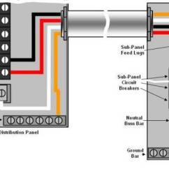 Electrical Sub Panel Wiring Diagram Simplex Conventional Smoke Detector Installing An Distribution Part 2 Connection Of To Load Center Or Via A Circuit Breaker