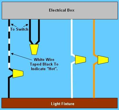 Electrics together with Wiring Lights With No Ground as well Razor Thumb Throttle 2 Wires E100 besides Installing A Light Fixture With 4 Wires in addition One Way Lighting Loop In. on wiring 3 switches in one box diagram