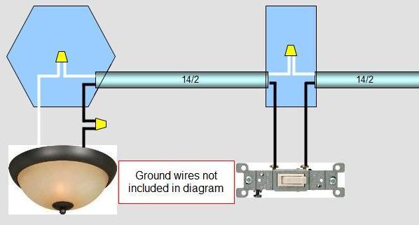 Wiring Diagram For Loop In Lighting