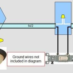 Switch Loop Wiring Diagram Ao Smith Pool Motors Loops Power Feed Into Light